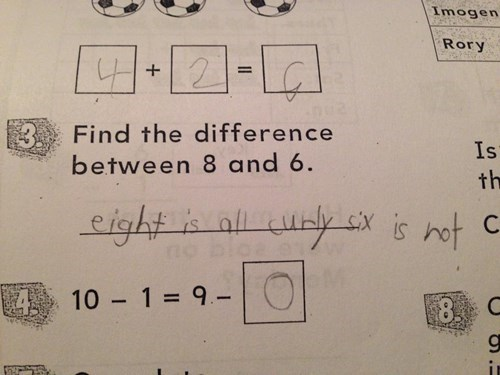 homework kids math funny g rated School of FAIL