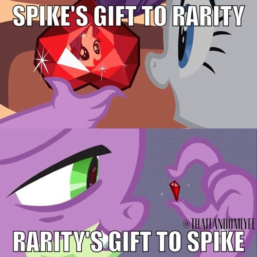 spike elements of harmony rarity - 8297443072