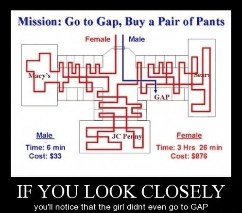 men,shopping,pants,funny,women