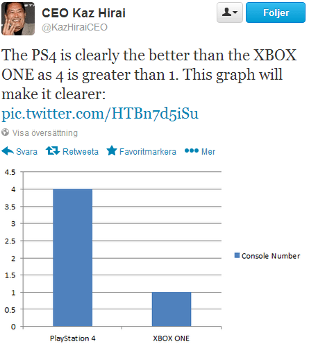 infographic,PlayStation 4,xbox one