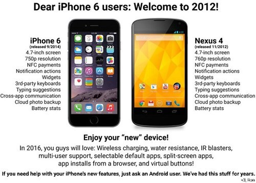 android,iPhones,smartphones,iphone 6,failbook