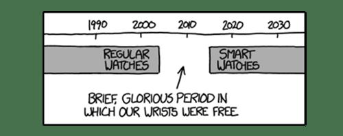 history graphs watches web comics - 8316613376