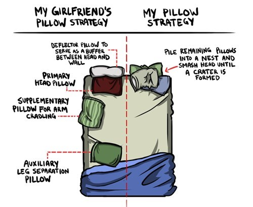 pillows,girlfriend,funny