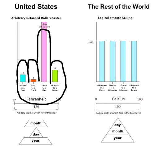 metric system - 8319172352
