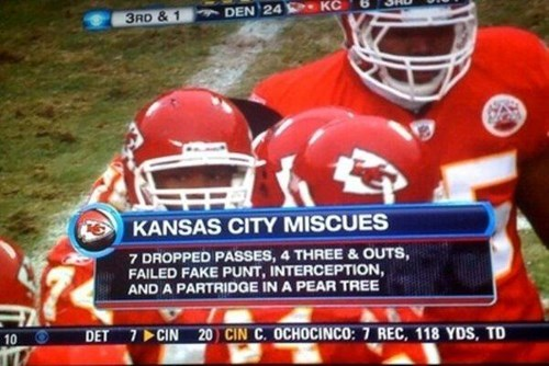 kansas city chiefs,nfl,football,chiefs