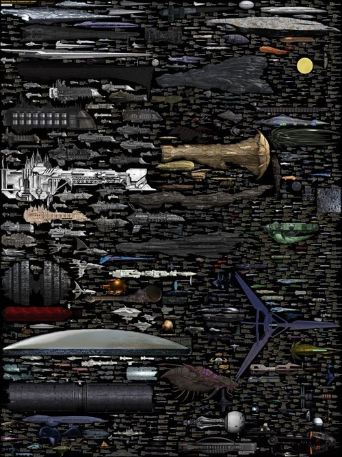 fandom,sci fi,spaceship,infographic
