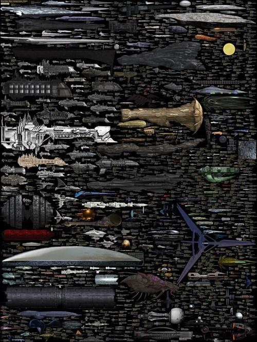 fandom sci fi spaceship infographic - 8321042944