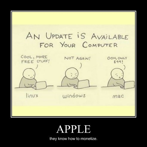 apple computers money funny mac updates - 8325922816