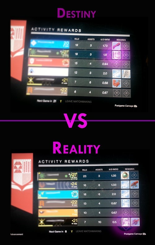 Destiny vs REALITY