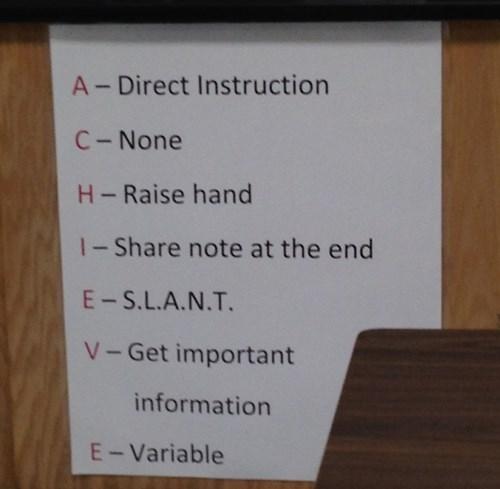 achieve,acronyms
