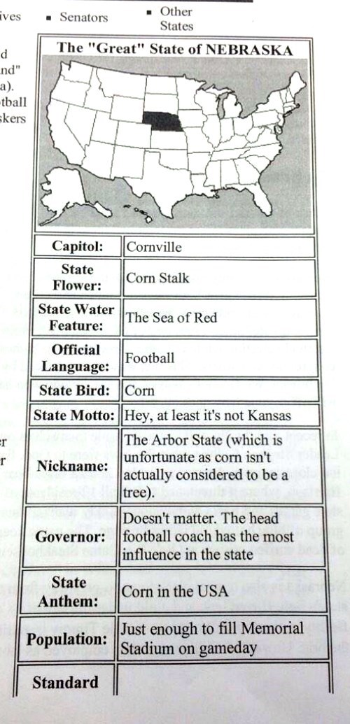 nebraska states - 8328183040