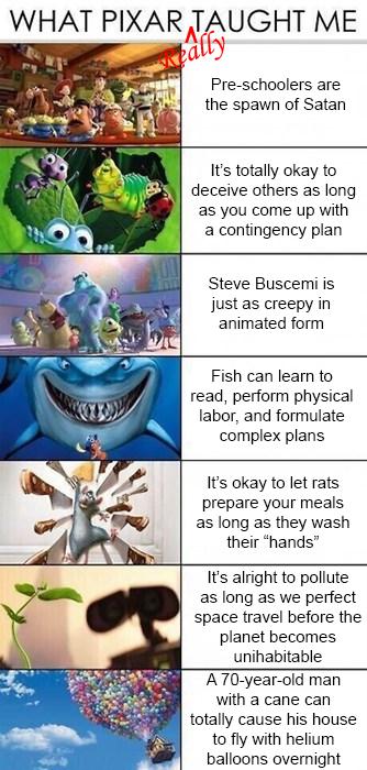 re-frames,pixar