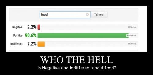 negative internet food funny - 8332775424