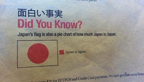 flag Japan Fun Fact Pie Chart g rated win - 8334257920