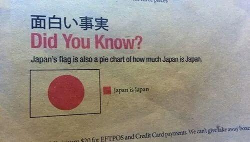 pie charts,Japan
