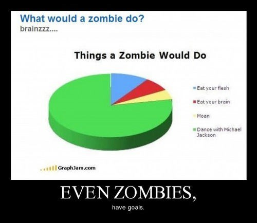 dreams,goals,funny,zombie