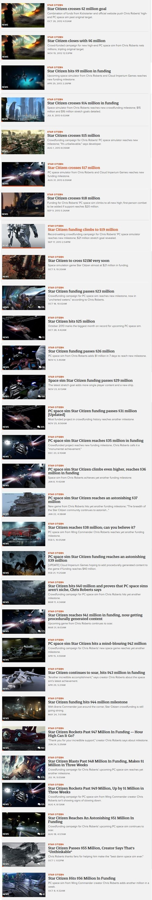 Gamespot video games wtf star citizen - 8342612224