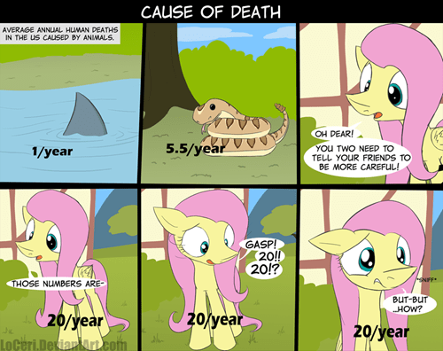 fluttershy deadly - 8343792384