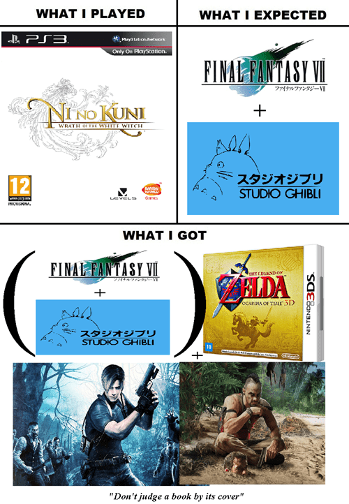 jrpg,playstation,ni no kuni,RPGs