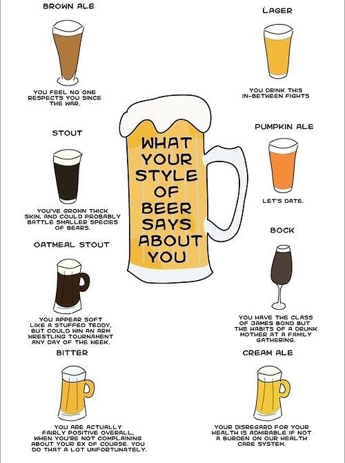 beer psychology funny - 8345842432