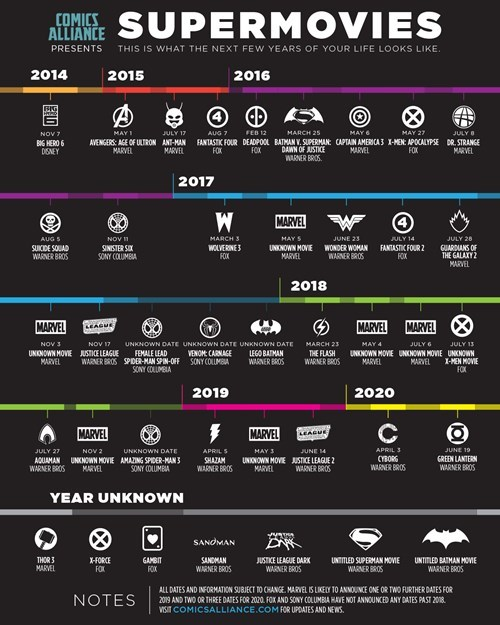 movies superheroes infographic - 8350899712