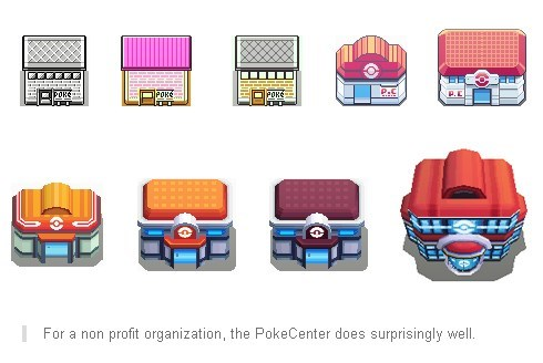 Pokémon pokecenter - 8357146368