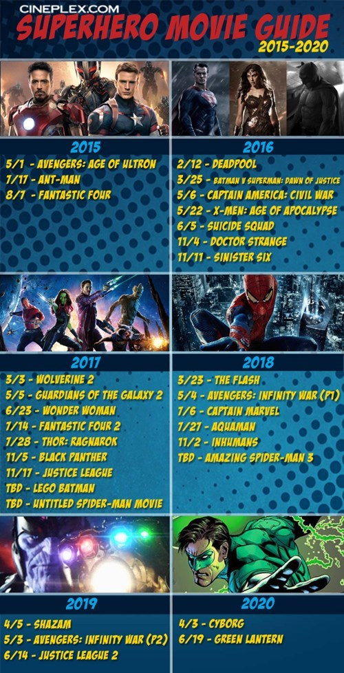 infographic movies superheroes schedule - 8364237568