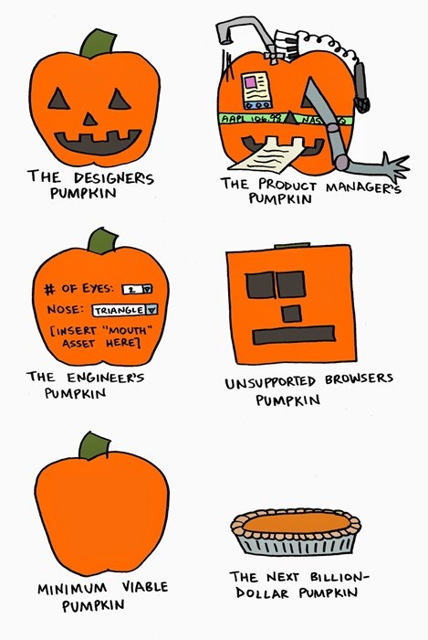 "Natural foods - AAPL 1O THE DESIGNERS PUMPKIN THE PRODUCT MANAGERS PUMPKIN #OF EYES: NOSE: TRIANGLE [INSERT ""MOUTH ASSET HERE THE ENGINEER'S PUMPKIN UNSUPPORTED BROWSERS PUMPKIN THE NEXT BILLION DOLLAR PUMPKIN MINIMUM VIABLE PUMPKIN"
