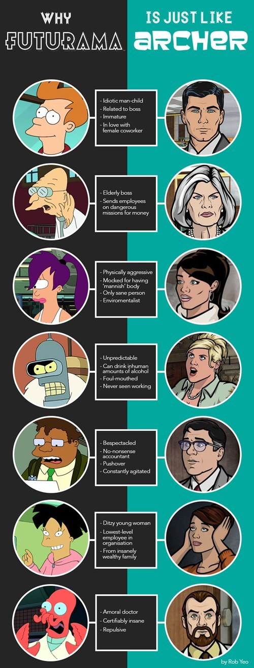archer futurama tv shows - 8368364032