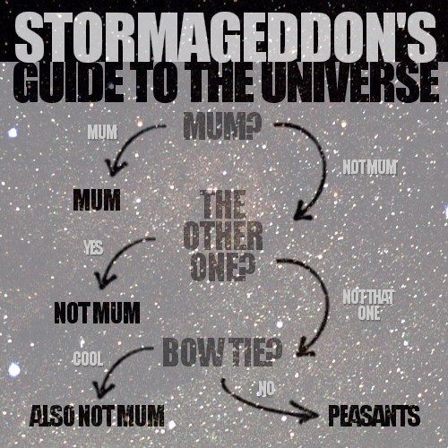 stormageddon 11th Doctor flow chart - 8369430528