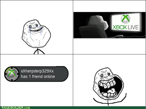 forever alone,video games