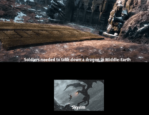 Lord of the Rings,dragons,Skyrim