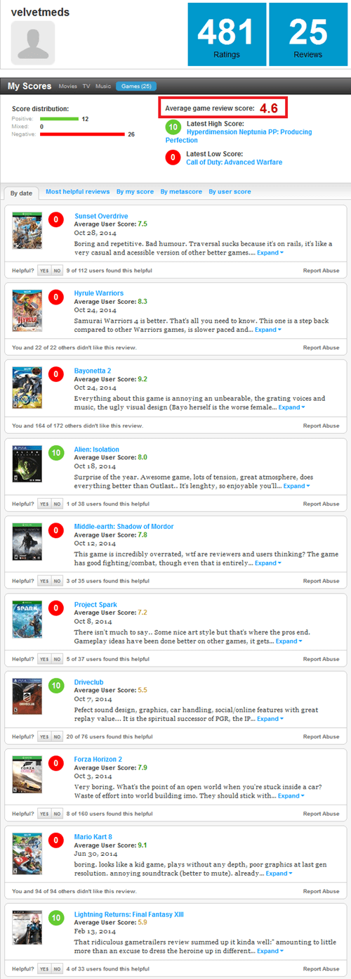 reviews,fanboys,user reviews,video games,metacritic