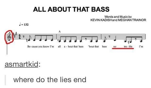 all about that bass Music treble clef bass meghan trainor failbook g rated - 8374834432