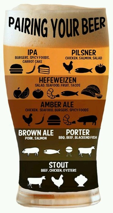beer awesome food funny - 8377809152