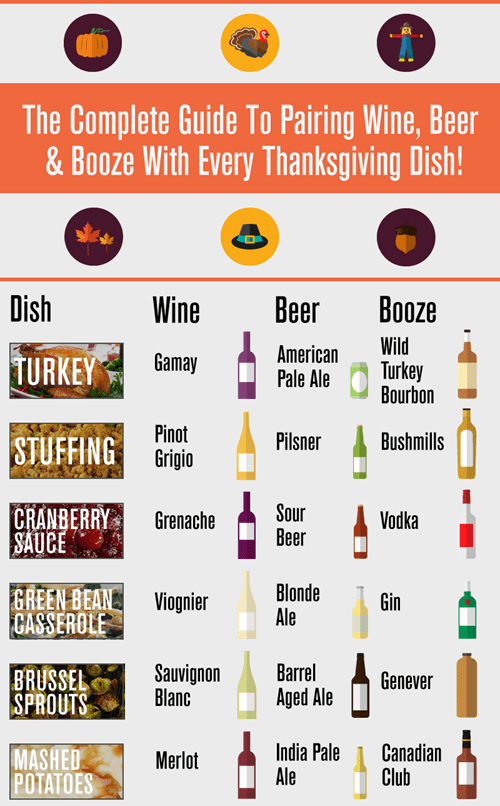 booze thanksgiving food funny - 8380761600
