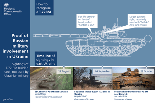 russia tanks troll ukraine - 8382220288