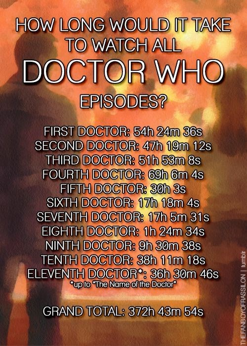 screen time,doctor who,binge watching