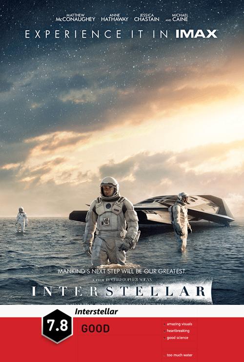 too much water Memes IGN interstellar