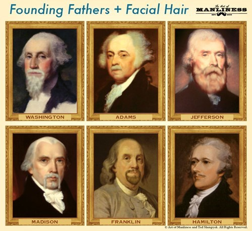 Benjamin Franklin founding fathers thomas jefferson george washington beards - 8386166528