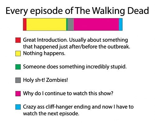 infographic The Walking Dead - 8387032576
