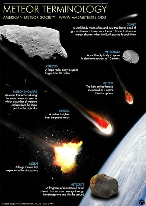 meteor wtf science funny - 8390612224