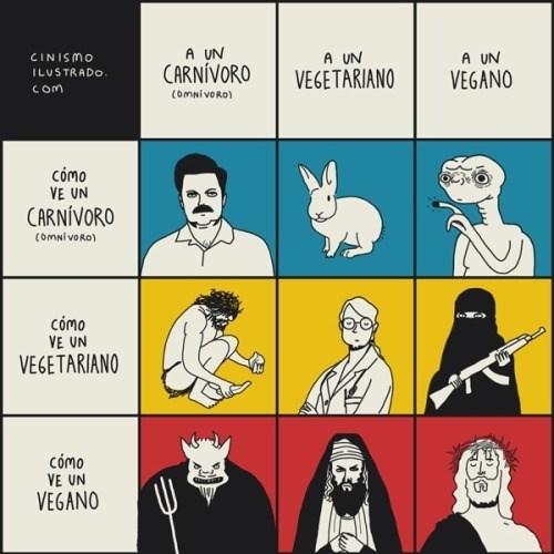 bromas viñetas curiosidades medios - 8394067200