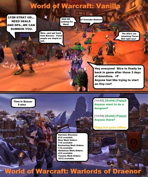world of warcraft,then vs now,warlords of draenor,MMOs