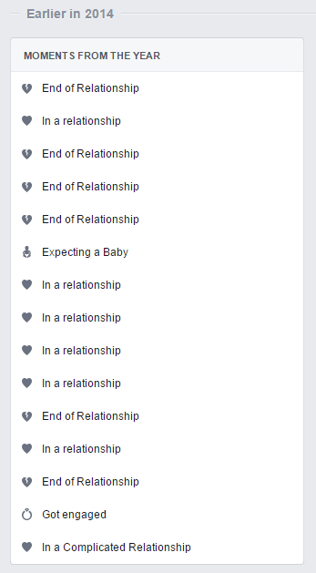 dating facebook in a relationship relationships wtf
