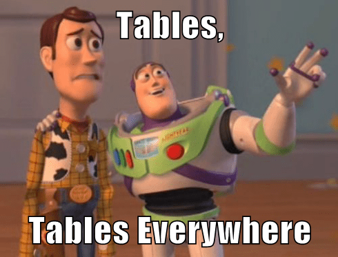 Tables,  Tables Everywhere