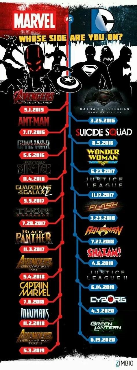marvel comics DC mcu avengers - 8404415744