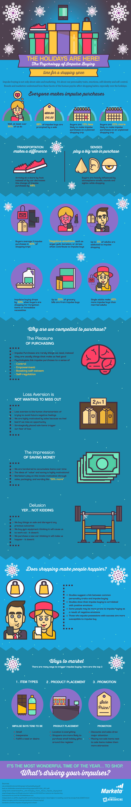 christmas shopping infographics impulse buying holidays - 8405167104