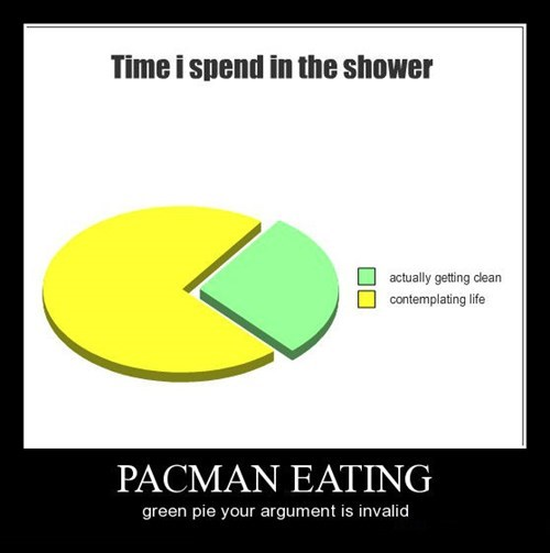 pacman shower funny - 8407993856