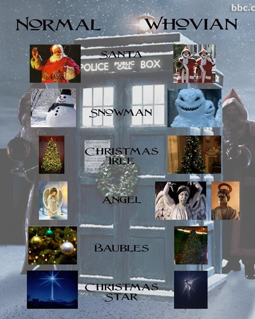 christmas scary doctor who infographic - 8408531712